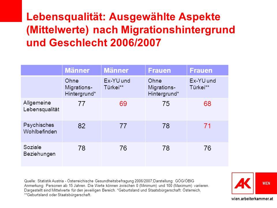 Lebensqualität: Ausgewählte Aspekte (Mittelwerte) nach Migrationshintergrund und Geschlecht 2006/2007