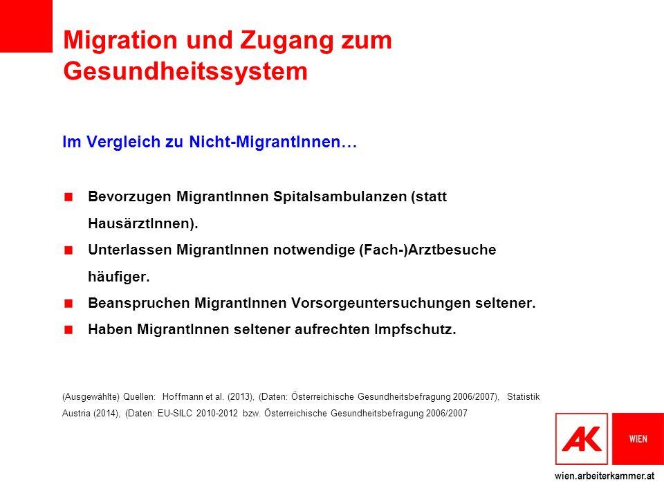 Migration und Zugang zum Gesundheitssystem