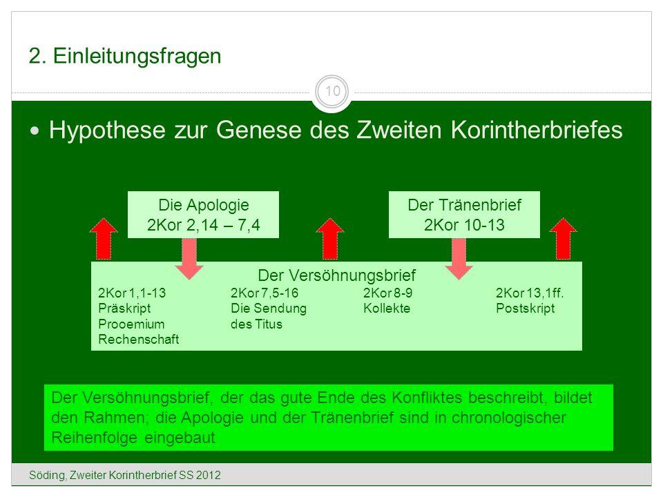 Hypothese zur Genese des Zweiten Korintherbriefes