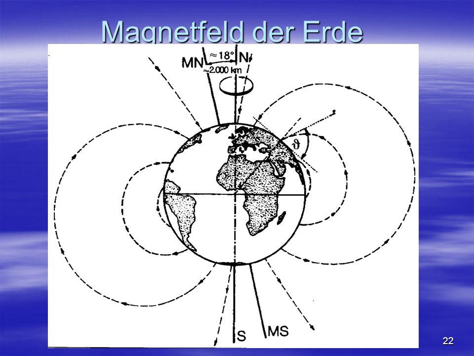 Magnetfeld der Erde Schiffmann7: Abb 4.3.26