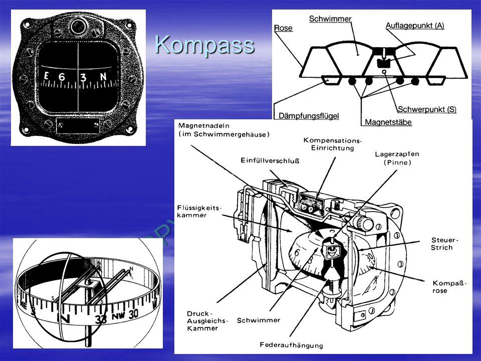 Kompass Schiffmann7: Abb 4.3.30 Schiffmann4A: Abb 56