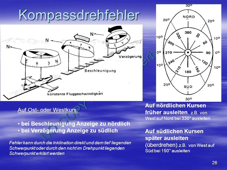 Kompassdrehfehler Schiffmann4A: Abb 72. Schiffmann4A: Abb 73. Auf nördlichen Kursen früher ausleiten. z.B. von West auf Nord bei 330° ausleiten.