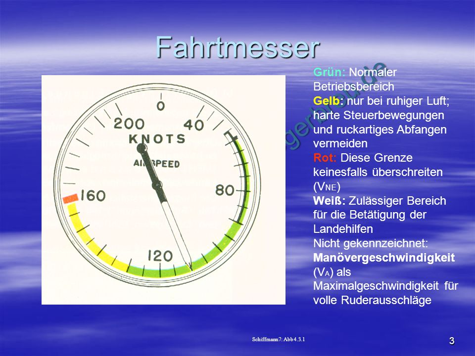 Fahrtmesser Grün: Normaler Betriebsbereich