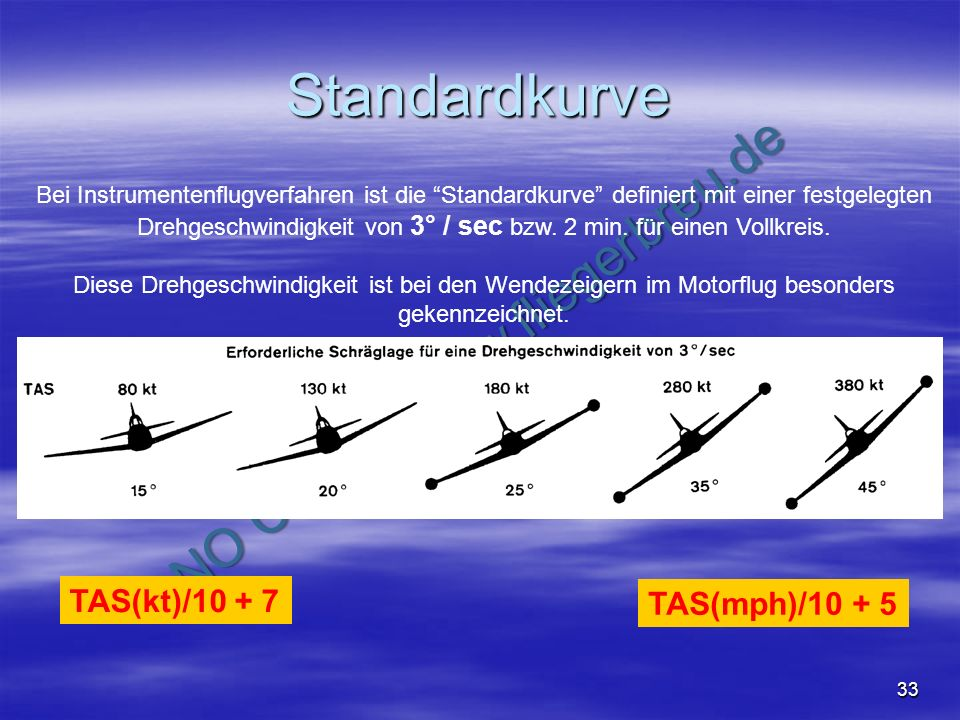Standardkurve TAS(kt)/10 + 7 TAS(mph)/10 + 5