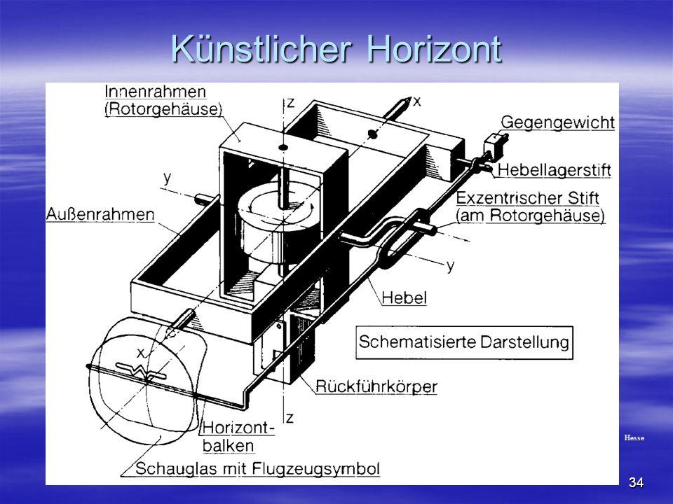 Künstlicher Horizont Hesse