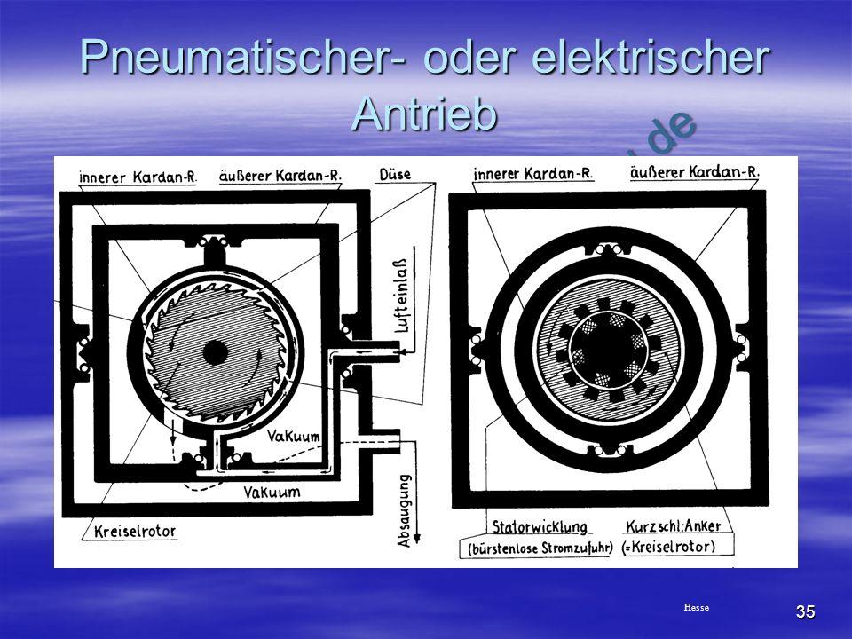 Pneumatischer- oder elektrischer Antrieb