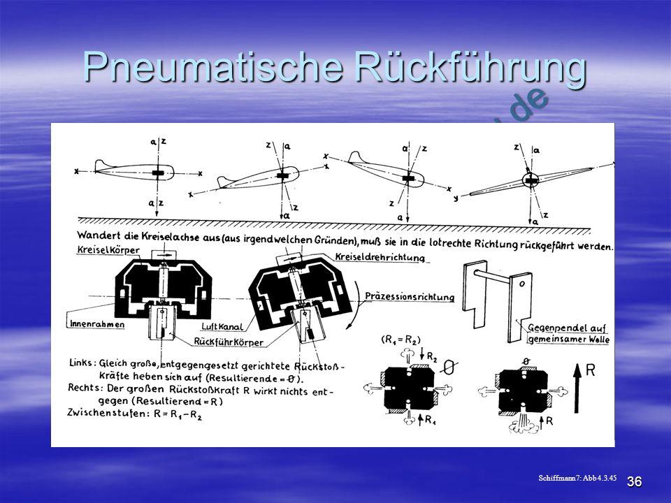 Pneumatische Rückführung