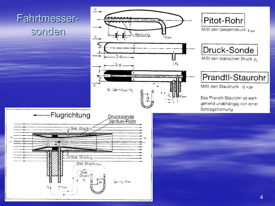 Fahrtmesser-sonden Schiffmann7: Abb 4.3.2 Schiffmann7: Abb 4.3.3