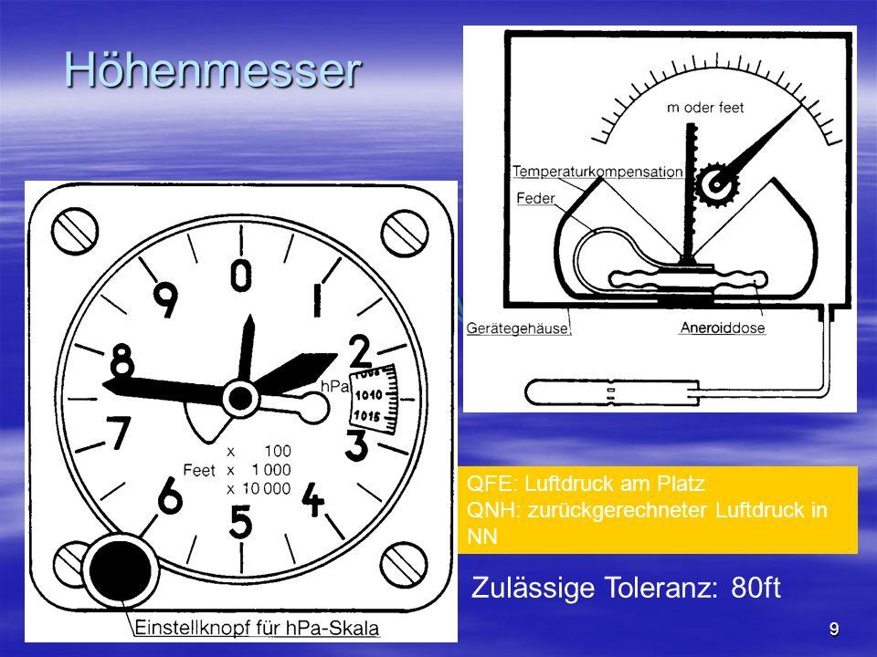 Höhenmesser Zulässige Toleranz: 80ft QFE: Luftdruck am Platz