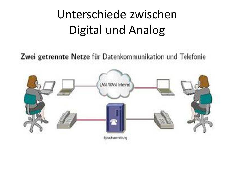 Unterschiede zwischen Digital und Analog