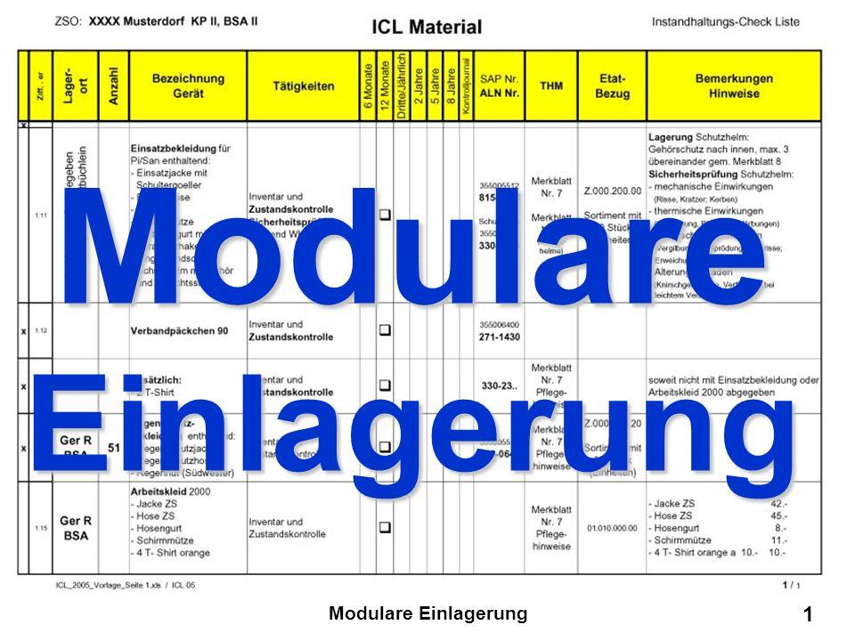 Modulare Einlagerung Modulare Einlagerung