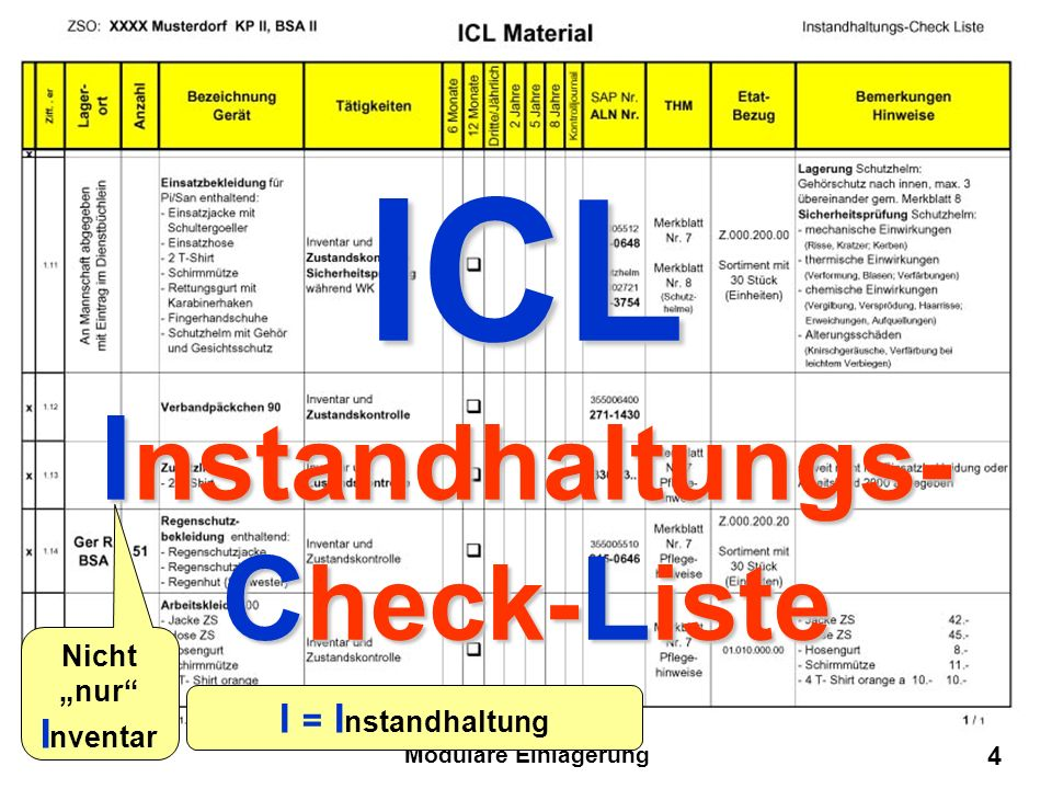ICL Instandhaltungs- Check-Liste