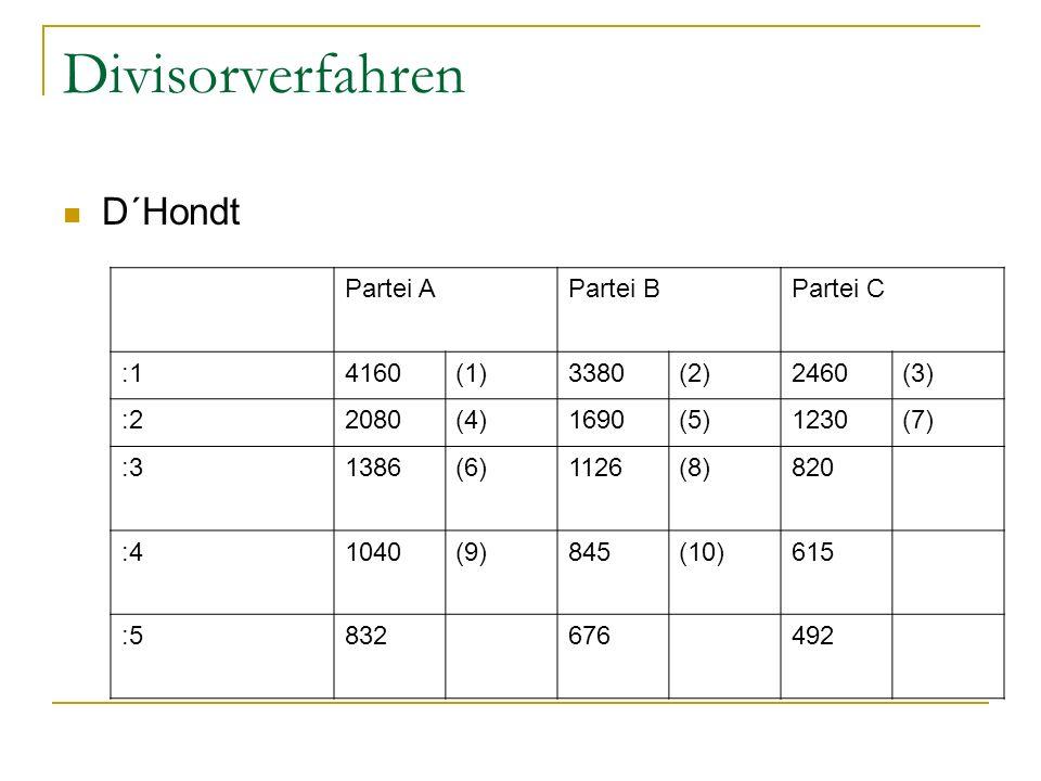 Divisorverfahren D´Hondt Partei A Partei B Partei C :1 4160 (1) 3380