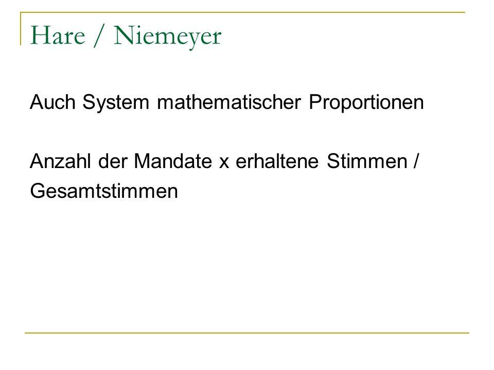 Hare / Niemeyer Auch System mathematischer Proportionen
