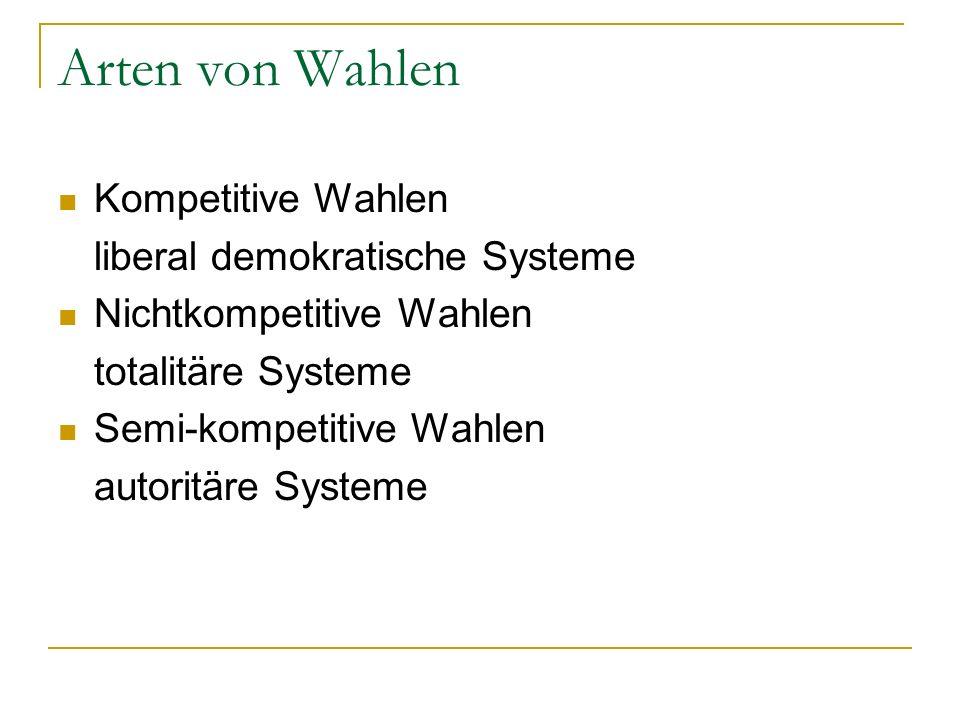 Arten von Wahlen Kompetitive Wahlen liberal demokratische Systeme