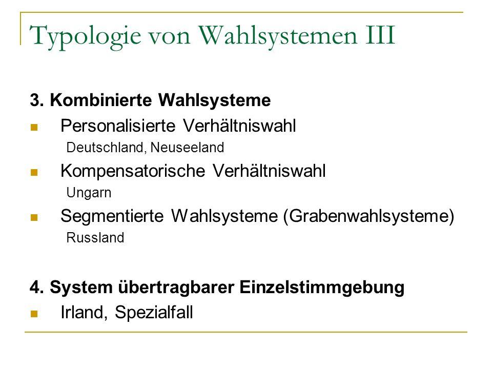 Typologie von Wahlsystemen III
