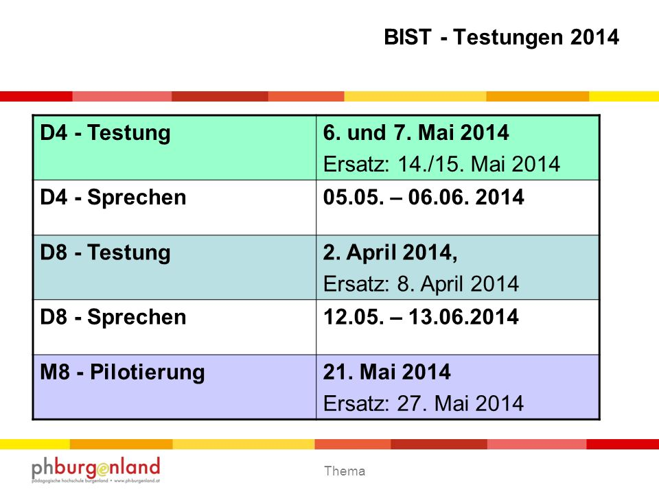 BIST - Testungen 2014D4 - Testung. 6. und 7. Mai 2014. Ersatz: 14./15. Mai 2014. D4 - Sprechen. 05.05. – 06.06. 2014.