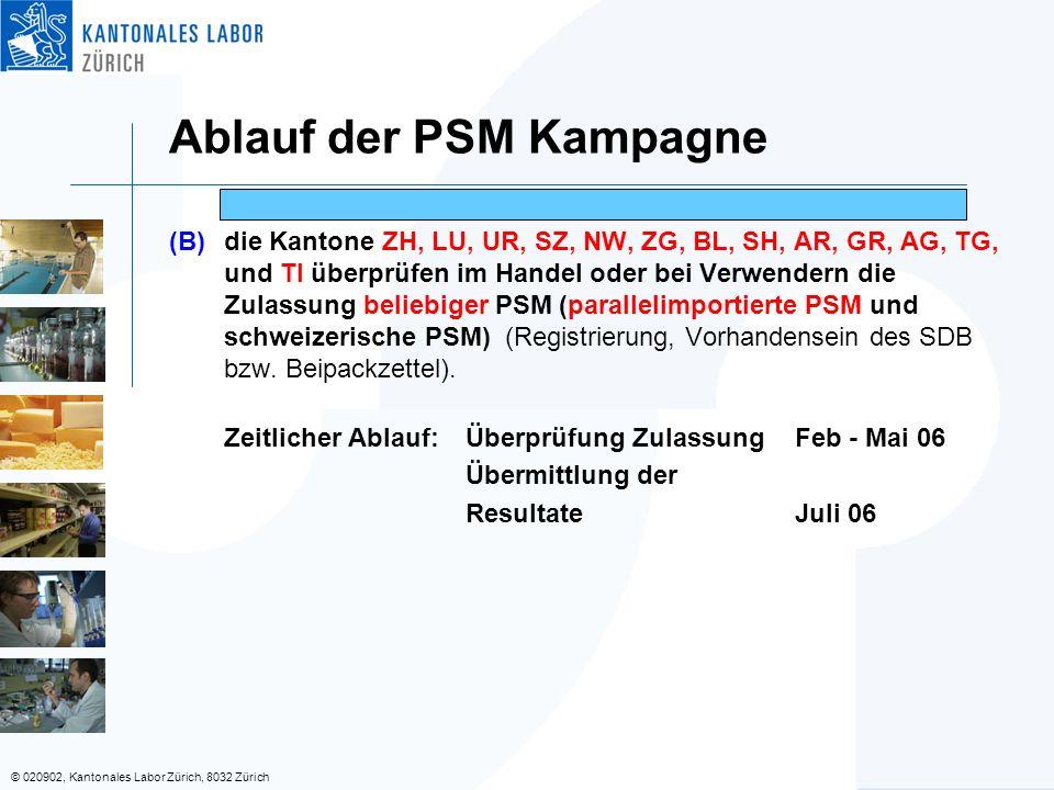 Ablauf der PSM Kampagne