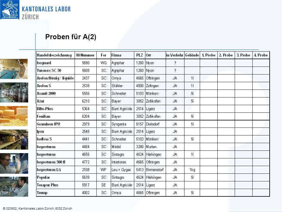 Proben für A(2)