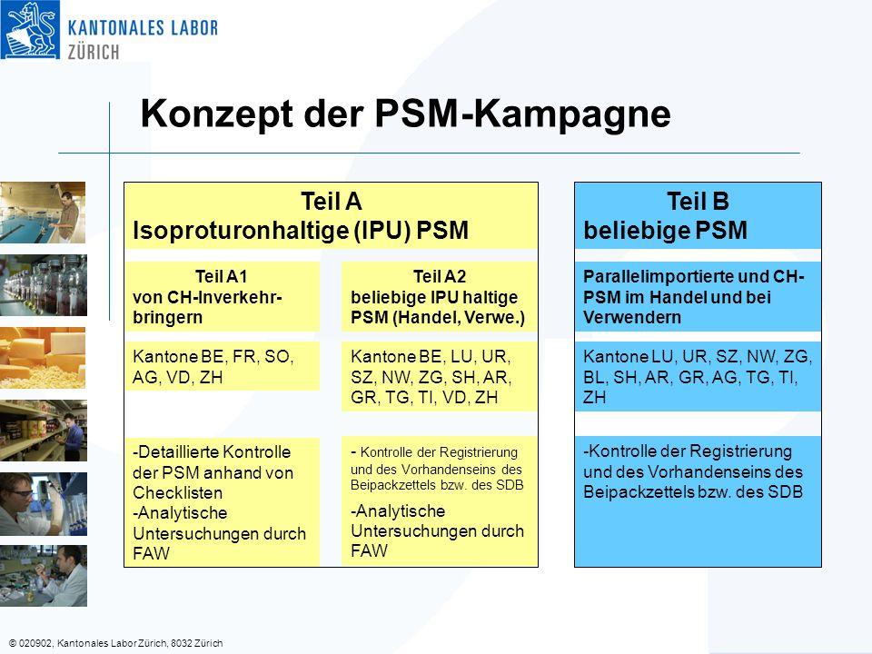 Konzept der PSM-Kampagne