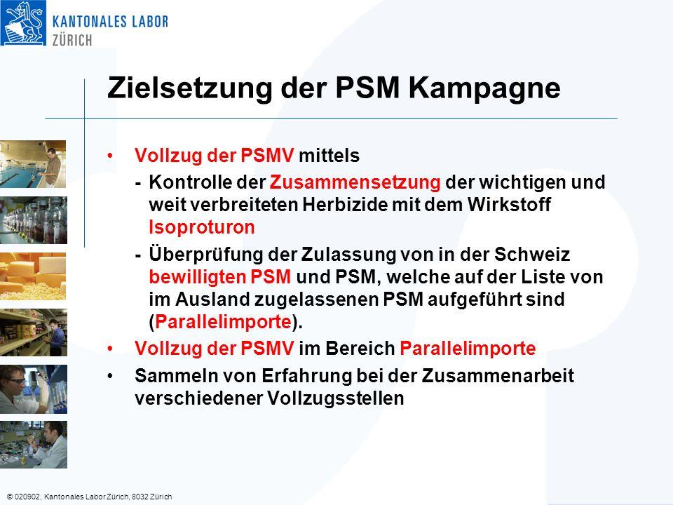 Zielsetzung der PSM Kampagne