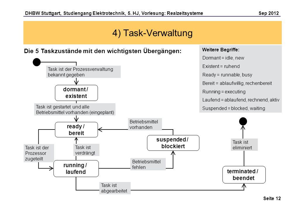 4) Task-Verwaltung Die 5 Taskzustände mit den wichtigsten Übergängen: