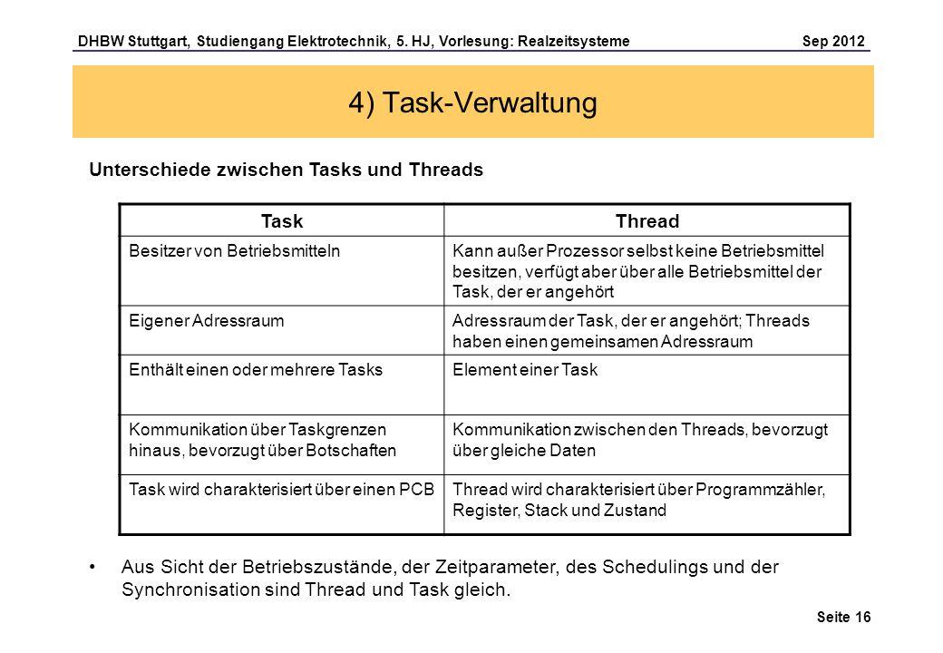 4) Task-Verwaltung Unterschiede zwischen Tasks und Threads