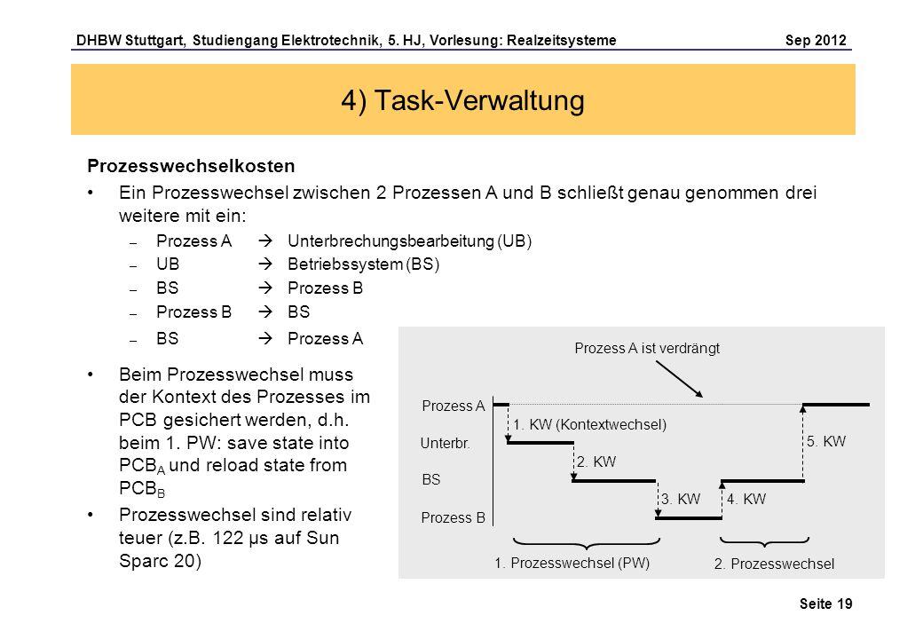 4) Task-Verwaltung Prozesswechselkosten