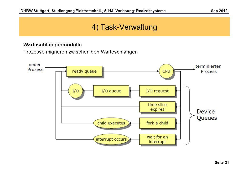 4) Task-Verwaltung Warteschlangenmodelle