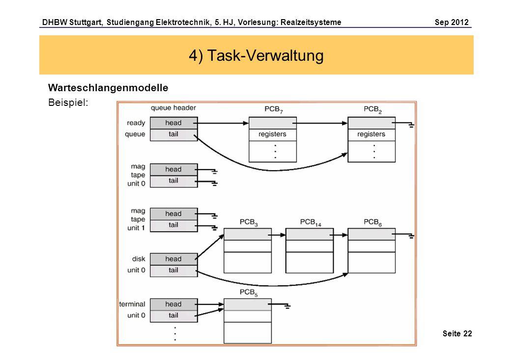 4) Task-Verwaltung Warteschlangenmodelle Beispiel: