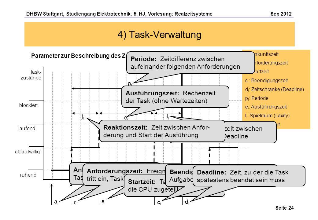 4) Task-Verwaltung Parameter zur Beschreibung des Zeitverhaltens von Tasks: ai: Ankunftszeit. ri: Anforderungszeit.