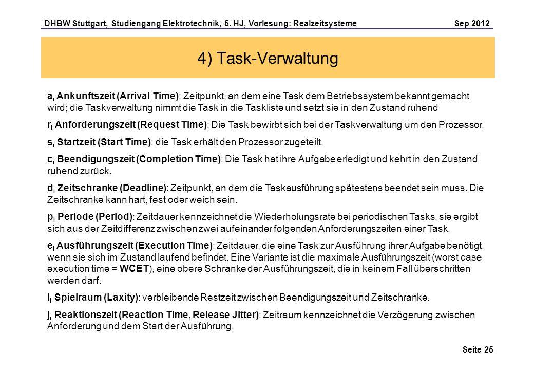 4) Task-Verwaltung