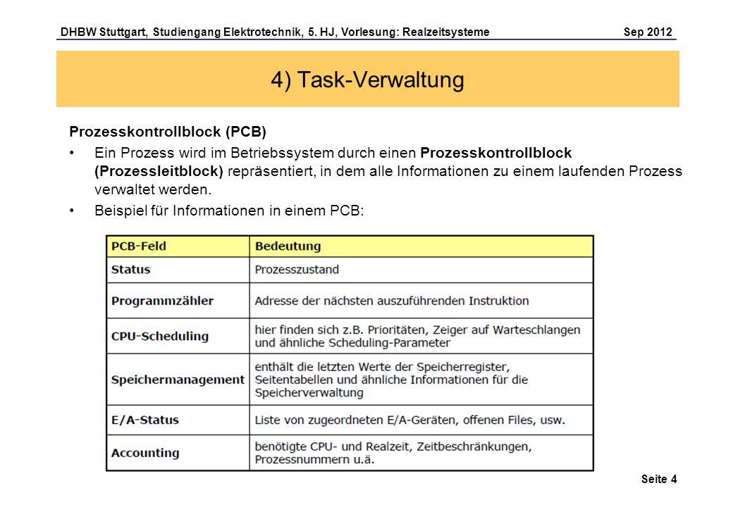 4) Task-Verwaltung Prozesskontrollblock (PCB)