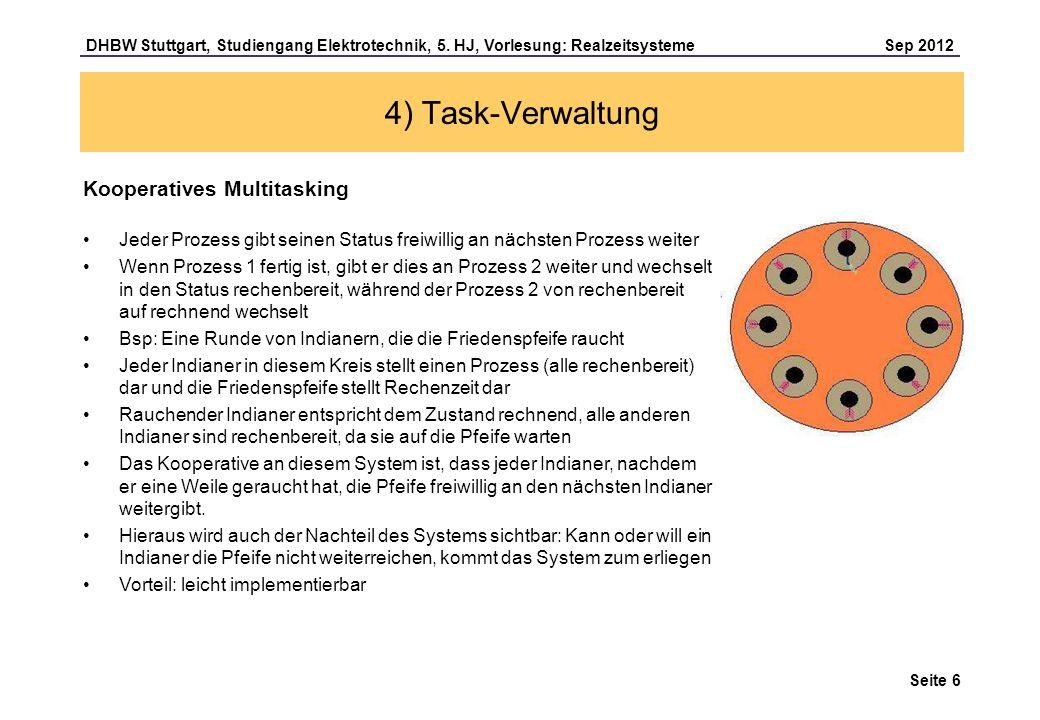 4) Task-Verwaltung Kooperatives Multitasking
