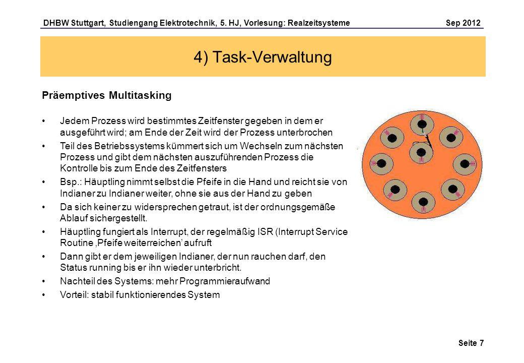 4) Task-Verwaltung Präemptives Multitasking