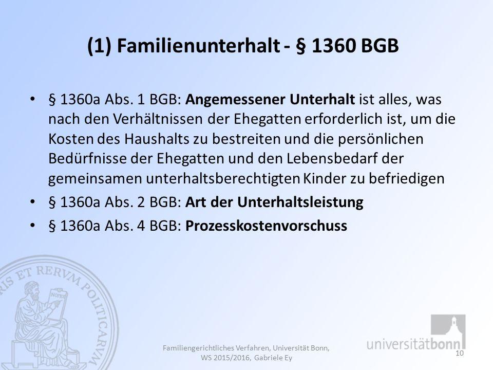 (1) Familienunterhalt - § 1360 BGB