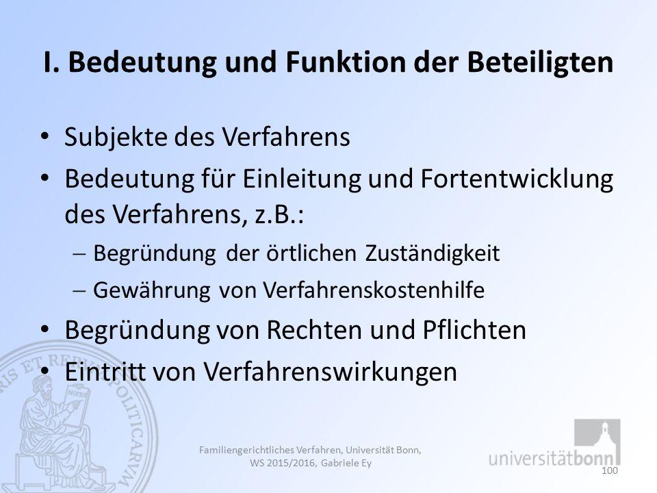 I. Bedeutung und Funktion der Beteiligten