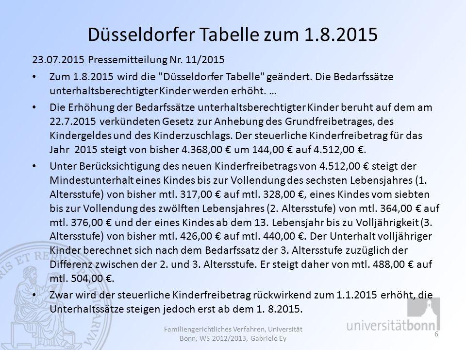 Düsseldorfer Tabelle zum 1.8.2015