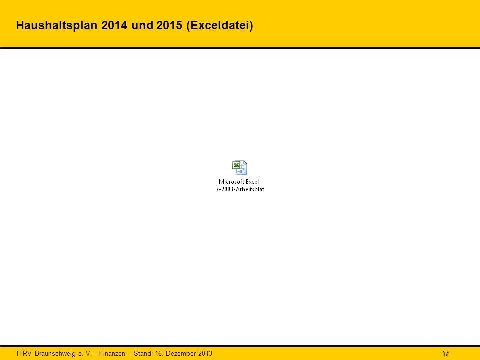 Haushaltsplan 2014 und 2015 (Exceldatei)