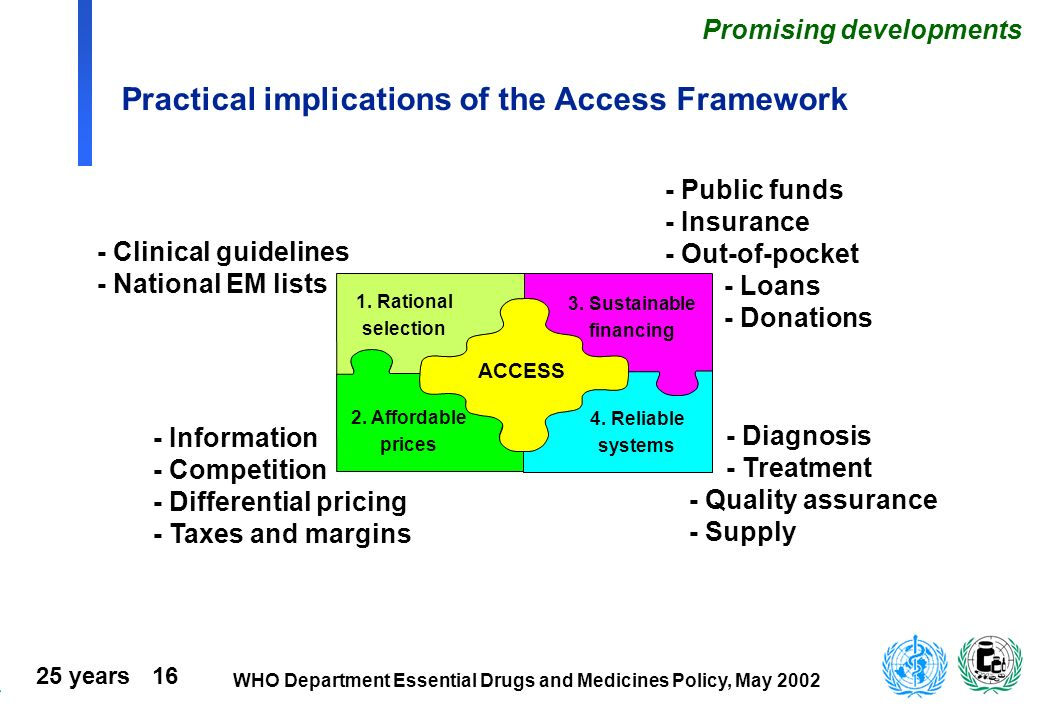 Practical implications of the Access Framework
