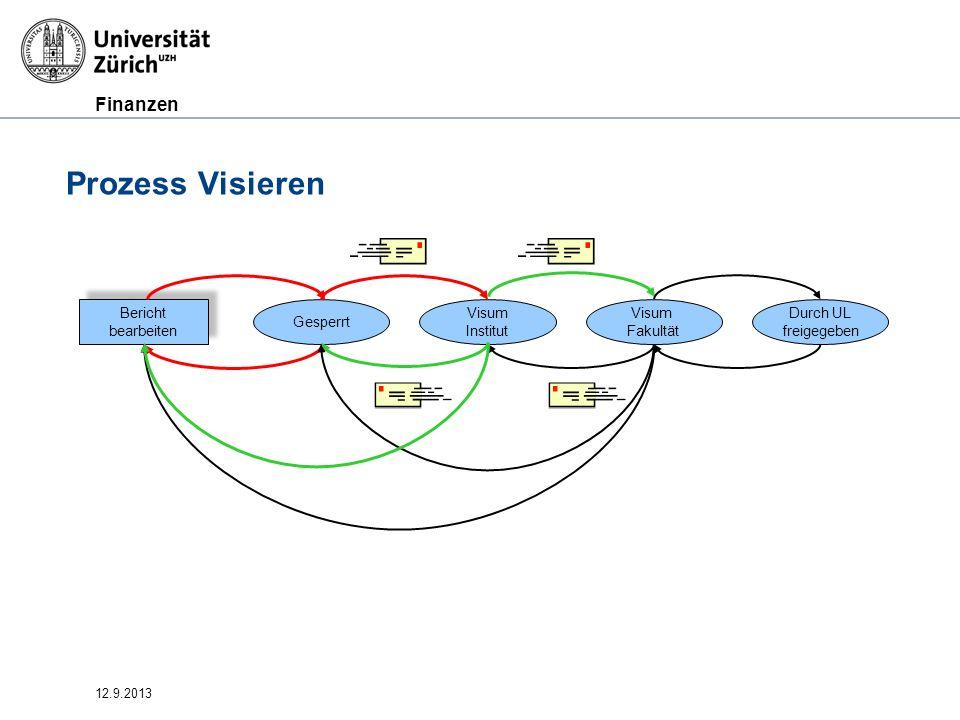 Prozess Visieren Bericht bearbeiten Gesperrt Visum Institut Visum