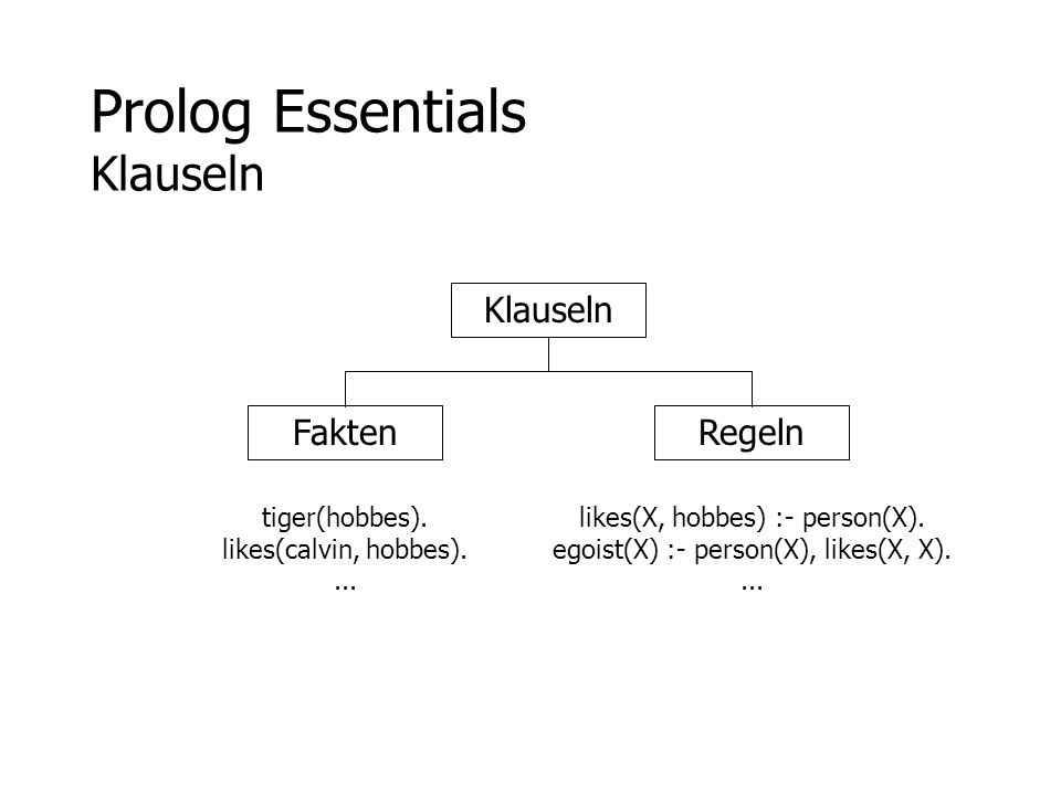 Prolog Essentials Klauseln