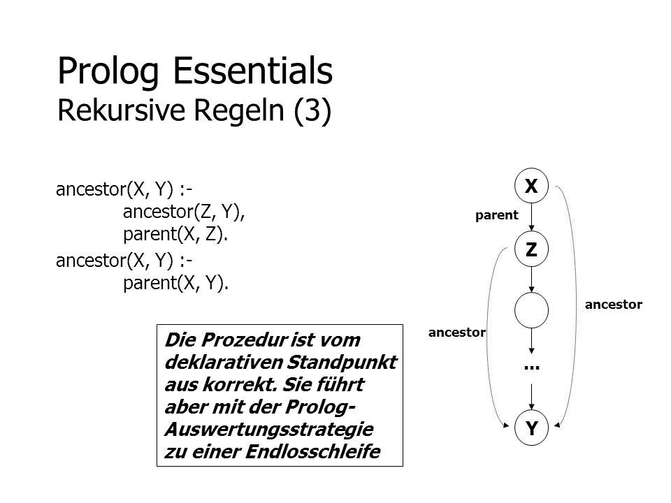 Prolog Essentials Rekursive Regeln (3)