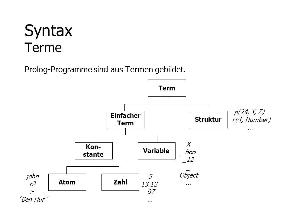 Syntax Terme Prolog-Programme sind aus Termen gebildet. Struktur