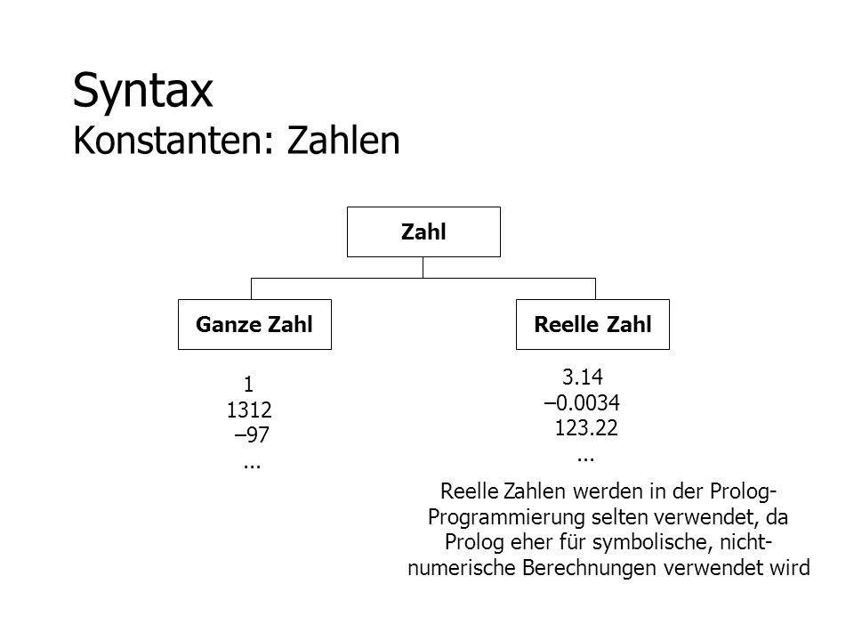 Syntax Konstanten: Zahlen