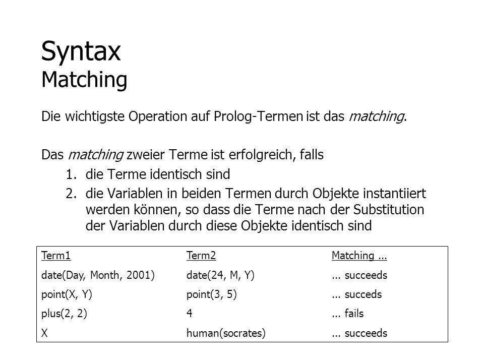 Syntax Matching Die wichtigste Operation auf Prolog-Termen ist das matching. Das matching zweier Terme ist erfolgreich, falls.