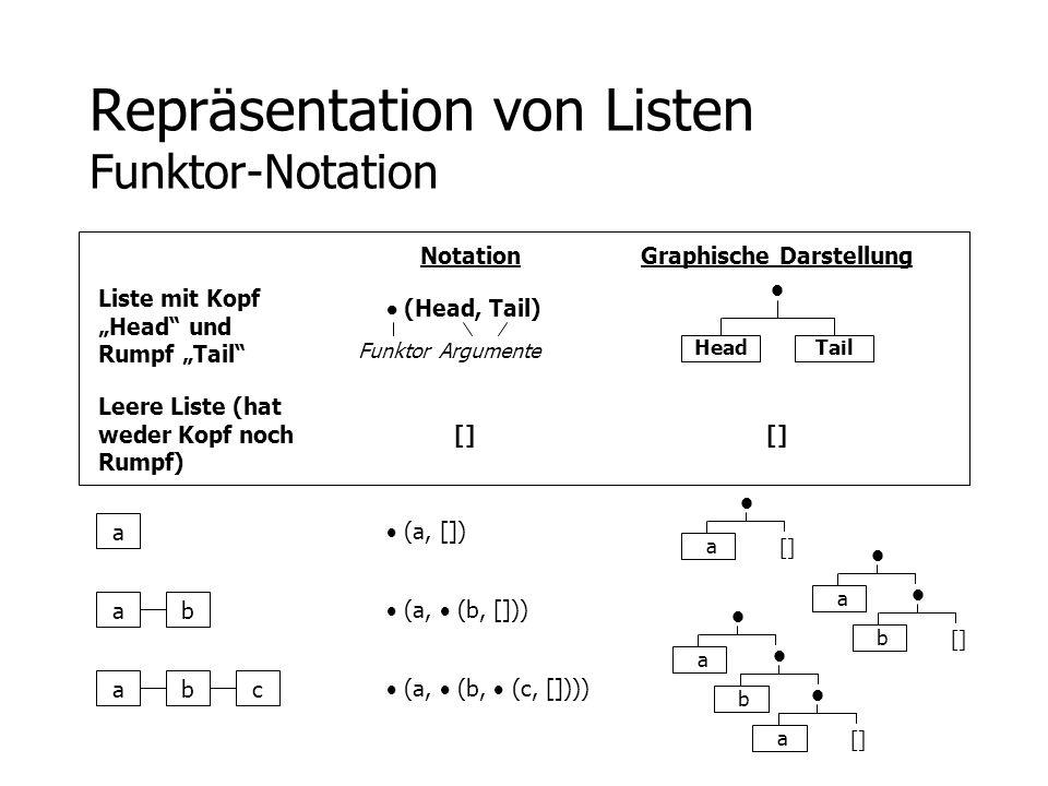 Repräsentation von Listen Funktor-Notation