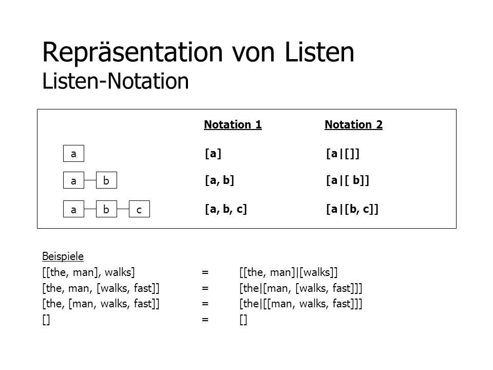 Repräsentation von Listen Listen-Notation