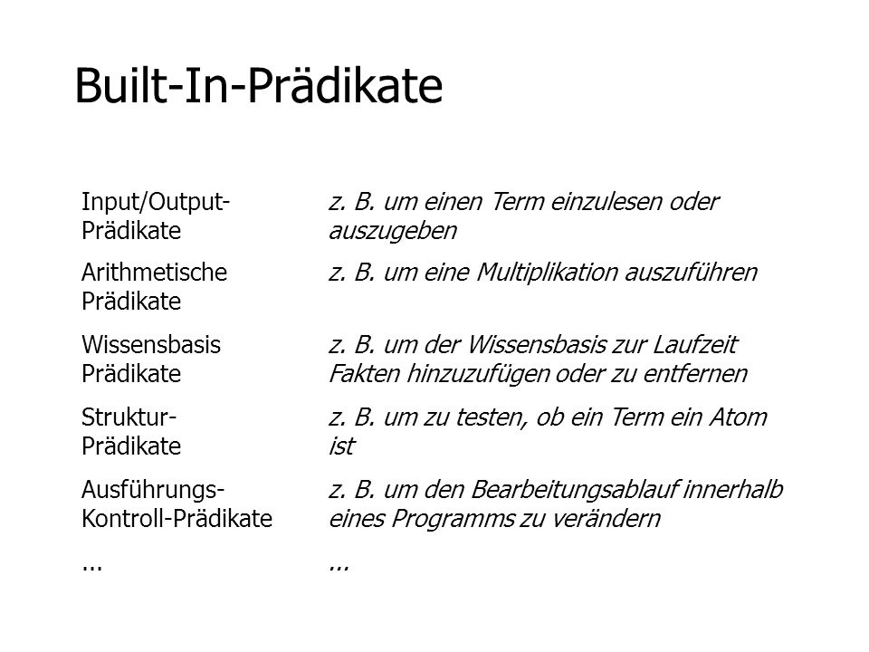 Built-In-Prädikate Input/Output-Prädikate