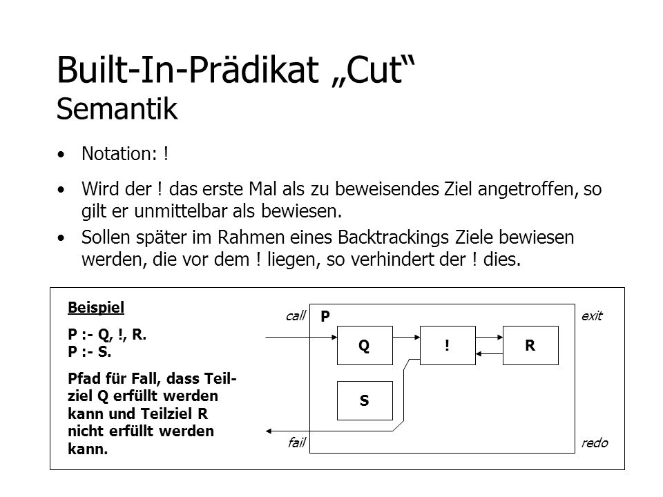 "Built-In-Prädikat ""Cut Semantik"